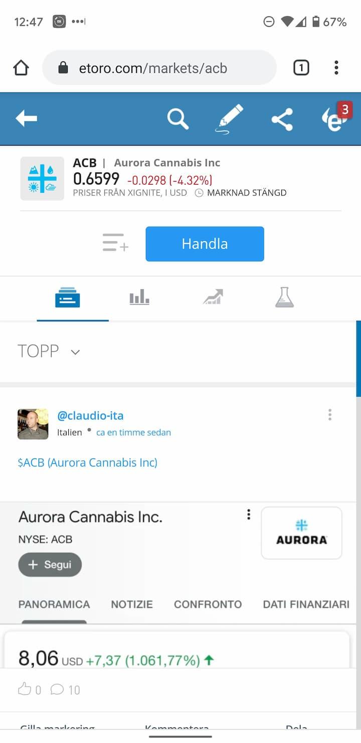 Blanka cannabisaktier 1
