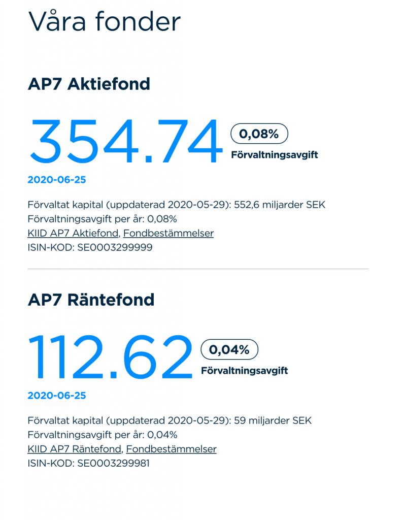 AP7 Aktiefond och AP7 Räntefond