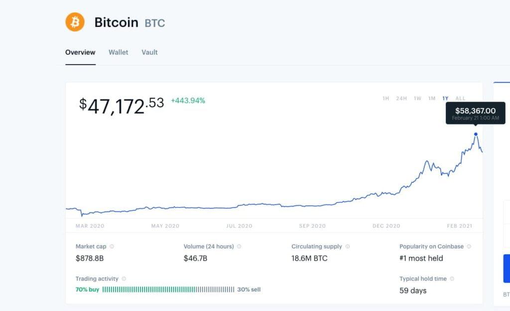 Ska man köpa Bitcoin?